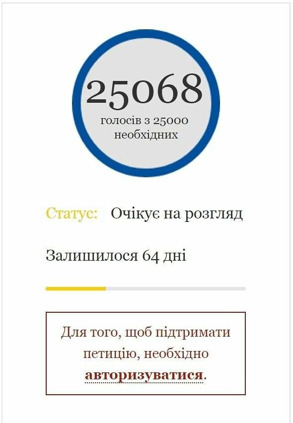 Петиция об отмене блокировки «Вконтакте» собрала 25000 подписей, фото-2