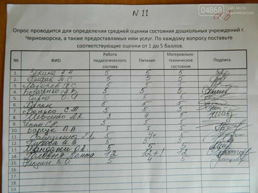 Детские сады Черноморска: мнение 916 родителей (фото), фото-1