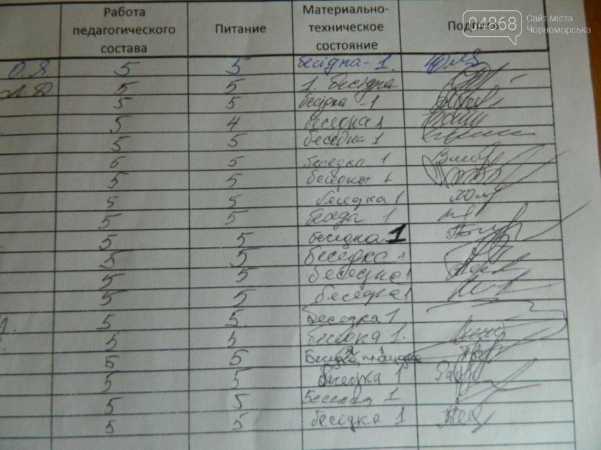 Детские сады Черноморска: мнение 916 родителей (фото), фото-2