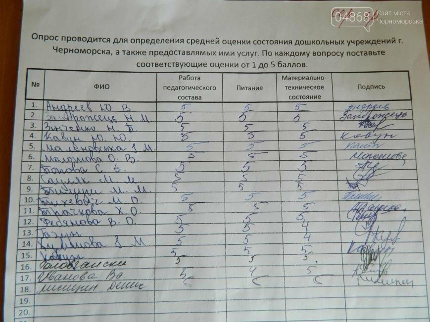 Детские сады Черноморска: мнение 916 родителей (фото), фото-3