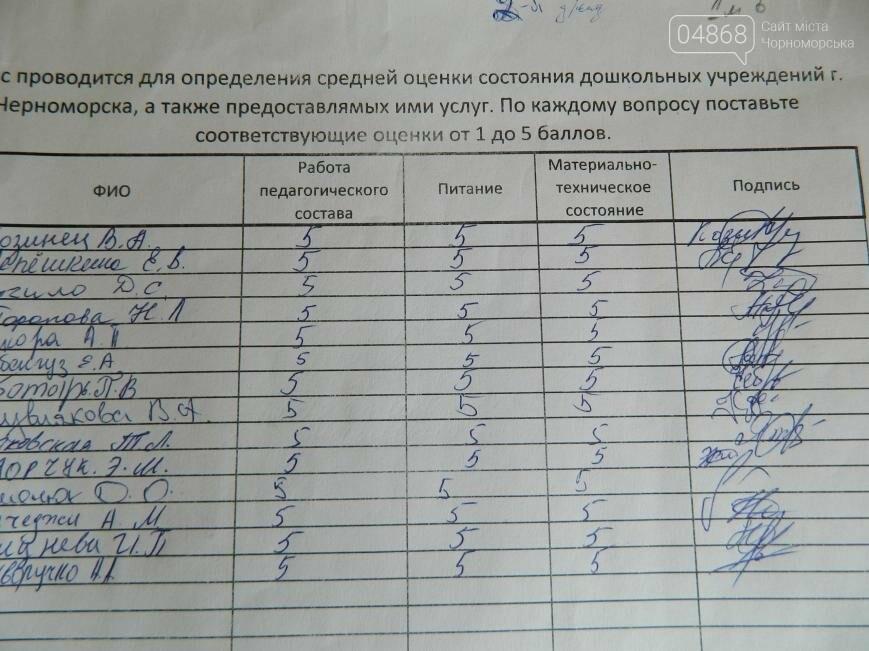 Детские сады Черноморска: мнение 916 родителей (фото), фото-4