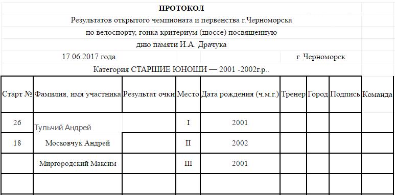 В Черноморске прошло открытое первенство по велоспорту (фото), фото-1