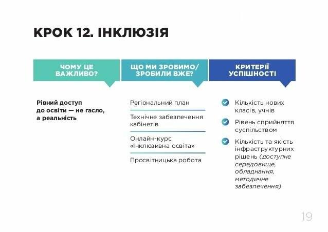 Презентована одна из важнейших программ по развитию образования в области (фото), фото-12