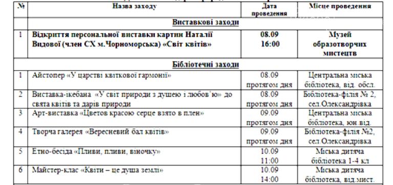 Всё о программе Праздника цветов и даров природы в Черноморске, фото-2