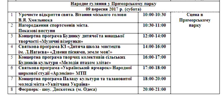 Всё о программе Праздника цветов и даров природы в Черноморске, фото-1
