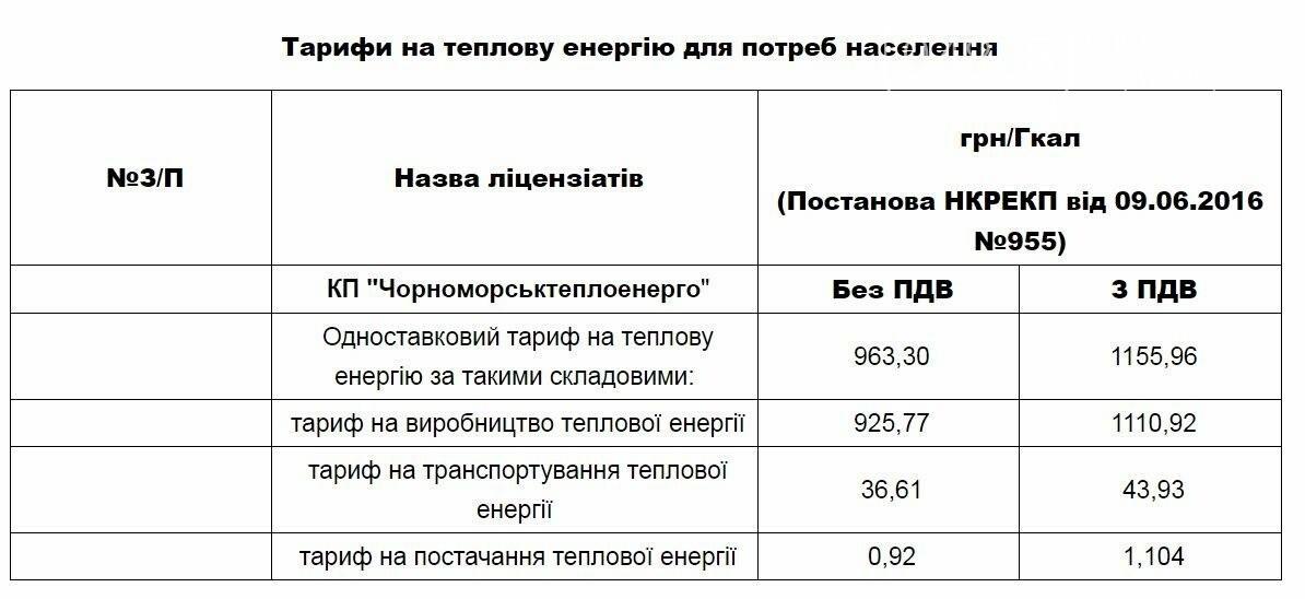 Тариф в Черноморске