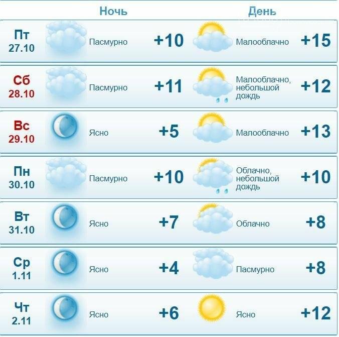 Решением исполкома утверждена дата включения отопления в Черноморске, фото-3