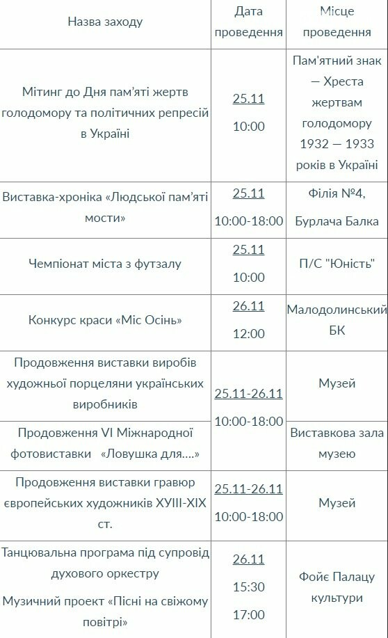 Как провести уик-энд: план мероприятий в Черноморске на 25-26 ноября , фото-1