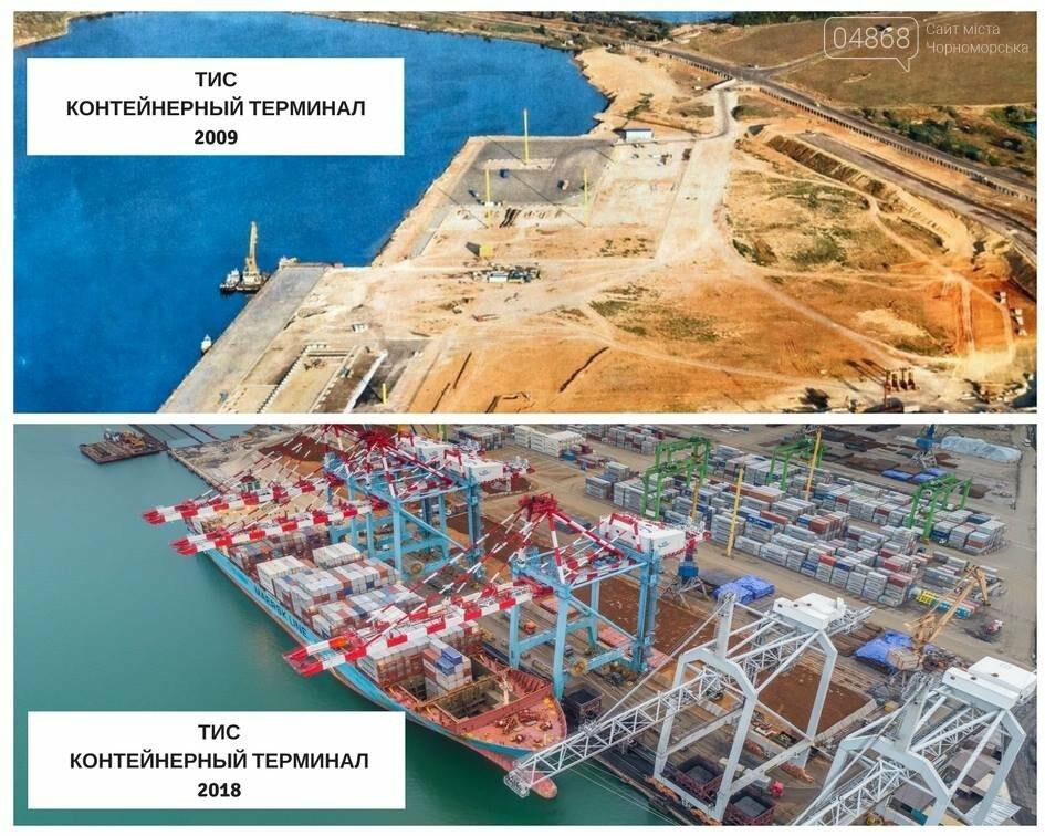 Контейнерный терминал ТИС принял первое судно нового сервиса Maersk, фото-1