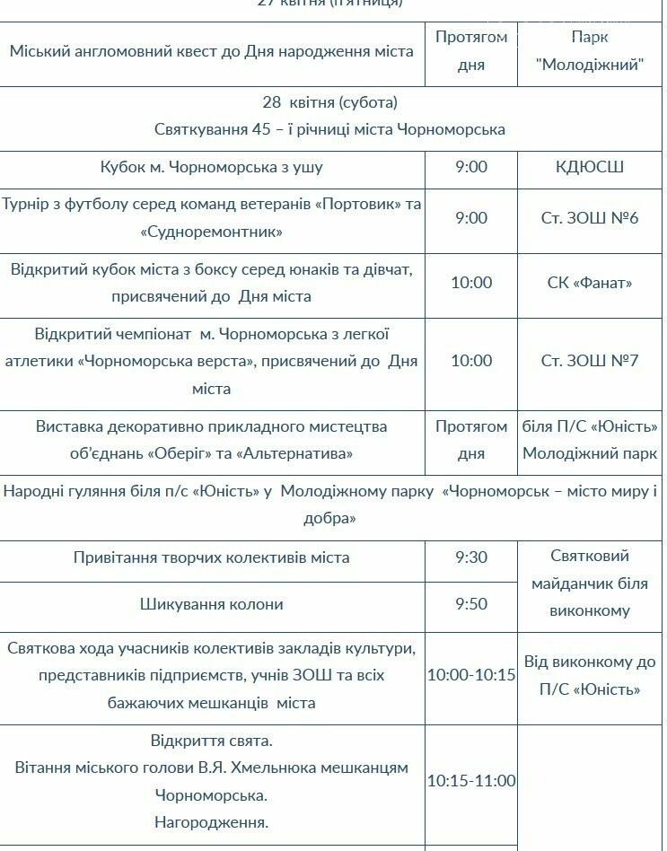 День города: всё о событиях в Черноморске 27-28 апреля (афиша), фото-7