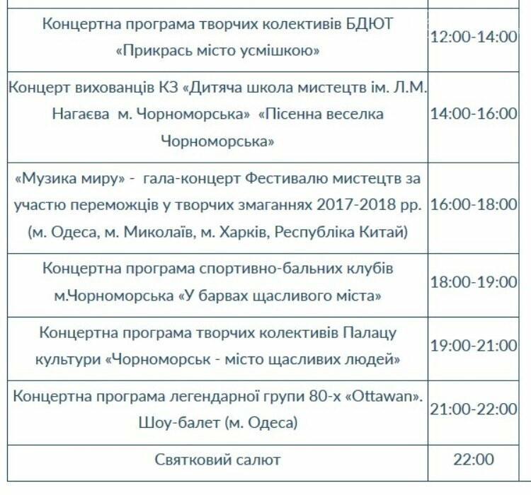 День города: всё о событиях в Черноморске 27-28 апреля (афиша), фото-8
