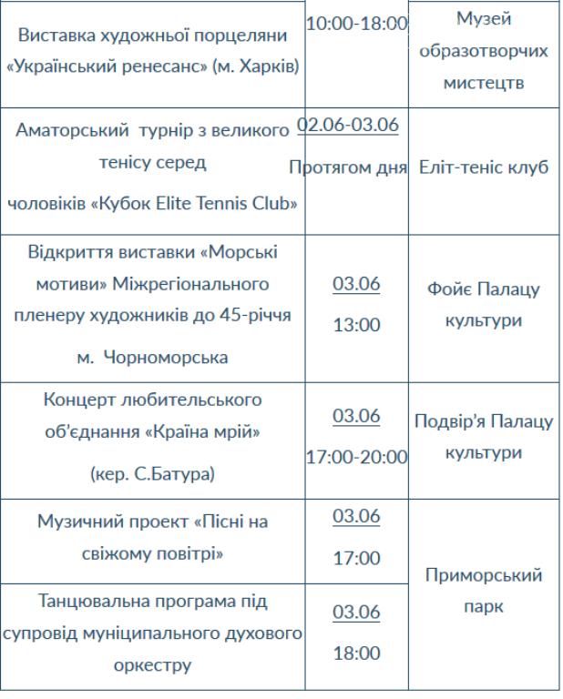 Первые выходные лета в Черноморске: уличные концерты, фестиваль восточного танца и воздушные бои, фото-9