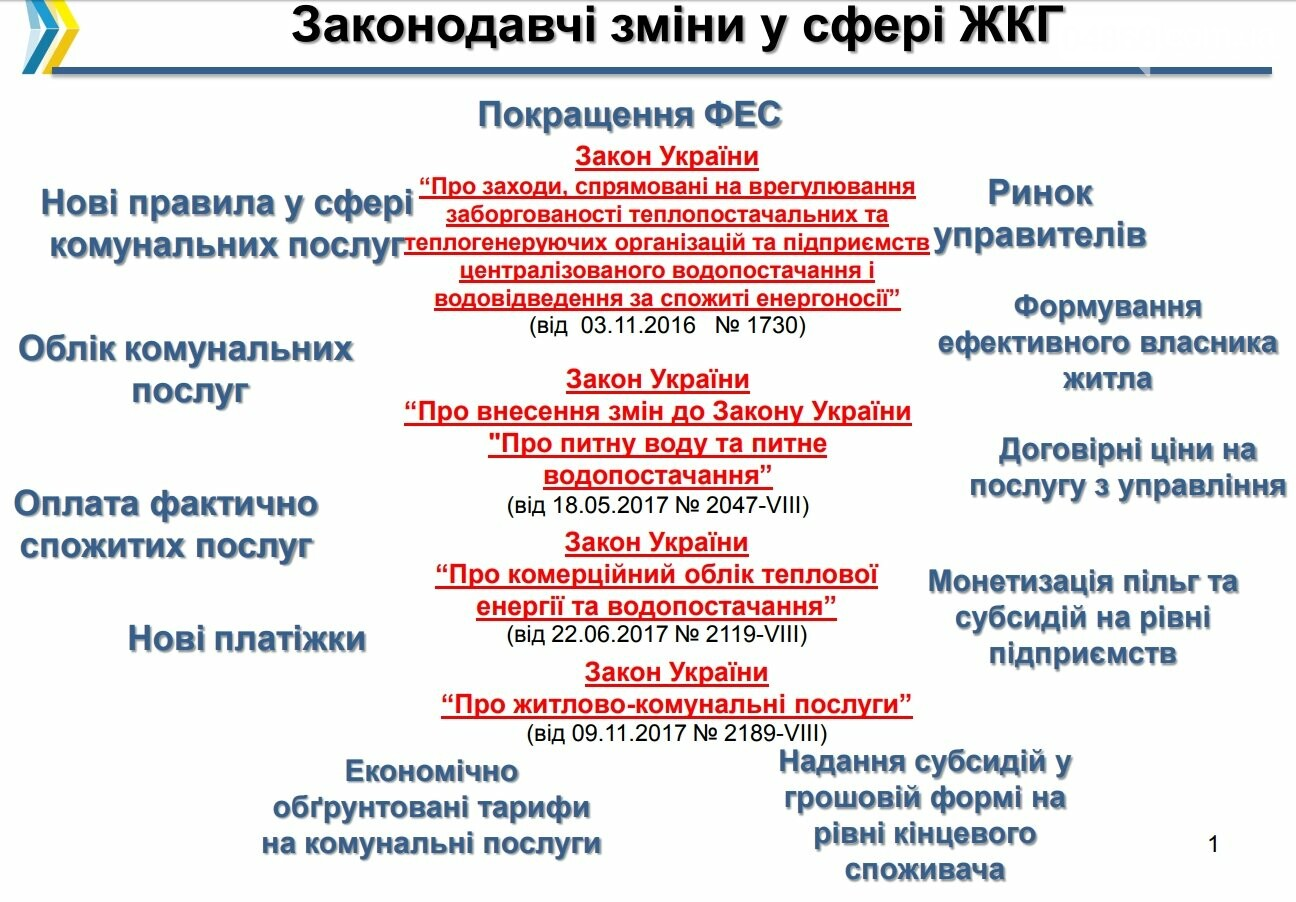Киев предлагает в Черноморске установить предельный размер платы за воду в размере 33 гривен, фото-7