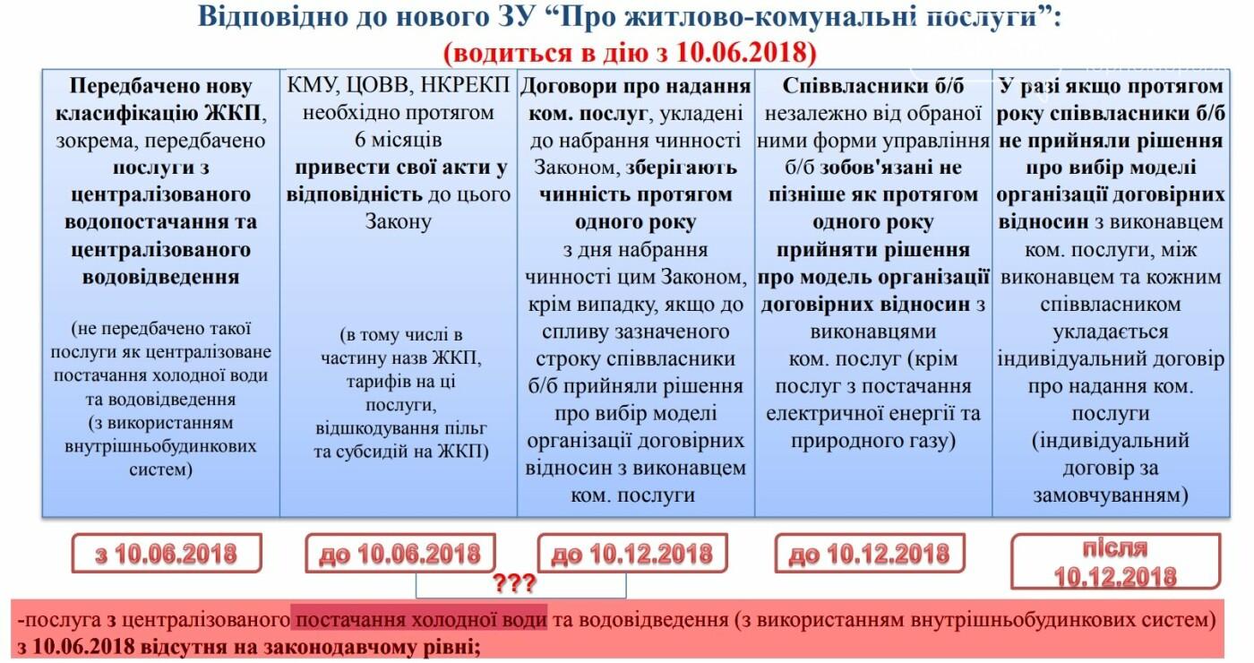 Киев предлагает в Черноморске установить предельный размер платы за воду в размере 33 гривен, фото-13