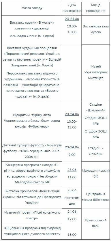 Выходные в Черноморске: куда пойти, что увидеть?, фото-1