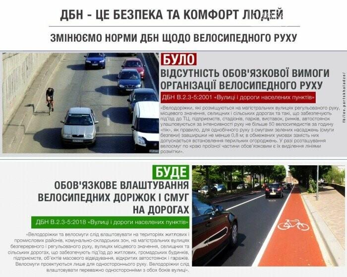 Велосипедные дорожки и полосы станут обязательными в Украине, фото-7