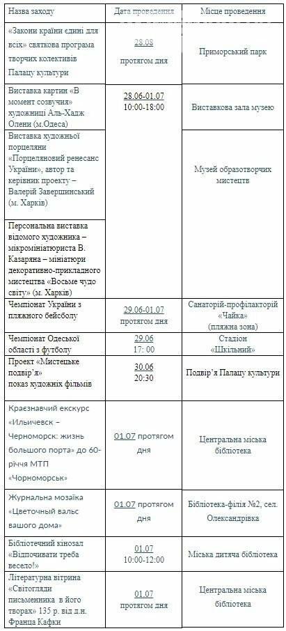 Четыре выходных дня в Черноморске: что, где, когда?, фото-17