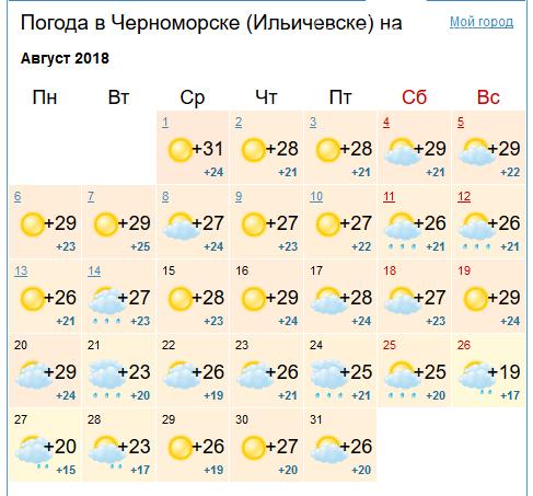Чего ждать жителям Черноморска в августе: длинные выходные, рост цен, фестивали, больше бесплатных лекарств и 9 дней дождя, фото-3