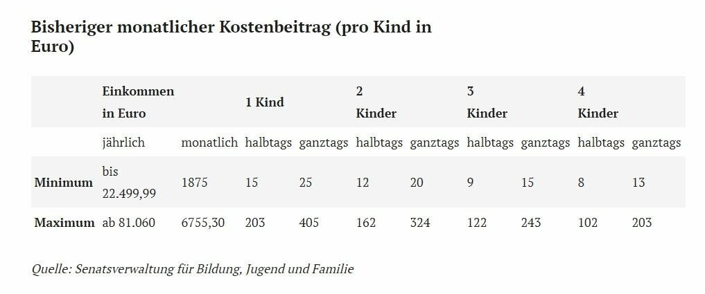 Сколько стоит детский сад в Европе?, фото-5