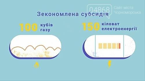 Правительство обещает премии за экономию газа и электроэнергии, фото-1