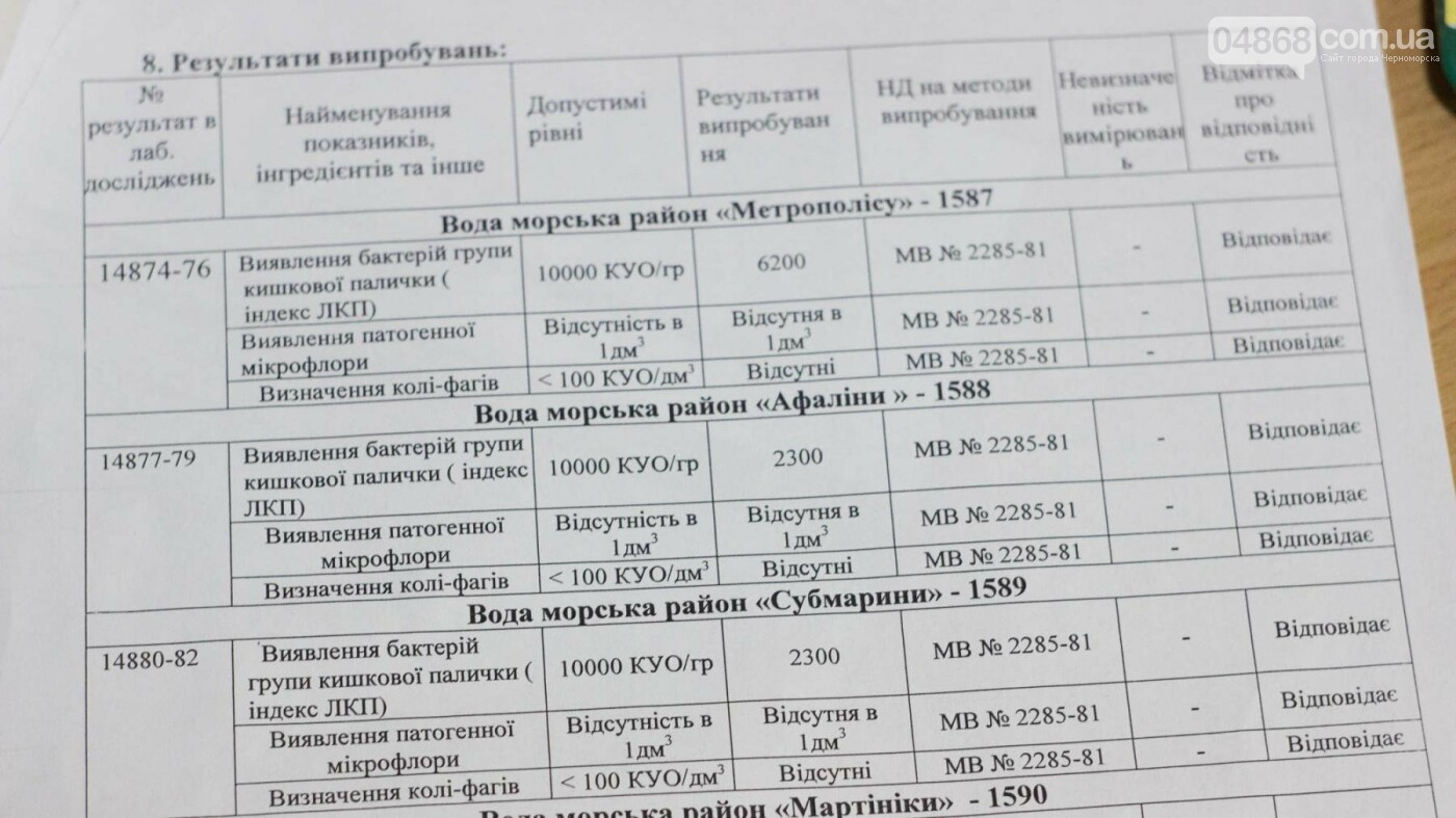 О качестве морской воды и об информации в Черноморске, фото-9