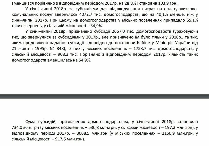 Выплаты государственных субсидий сократились в 4 раза, фото-6