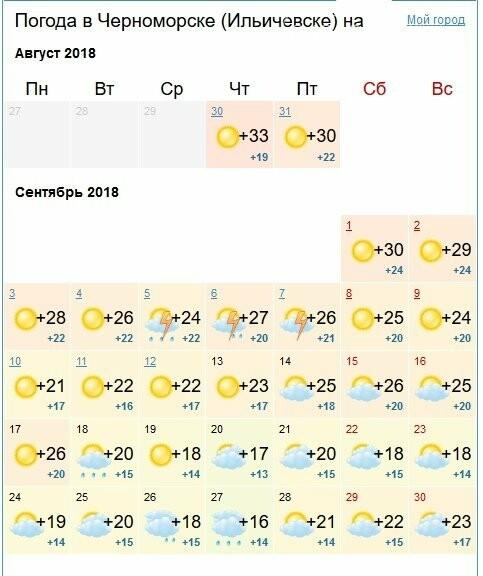Сентябрь в Черноморске: когда ждать похолодания?, фото-1