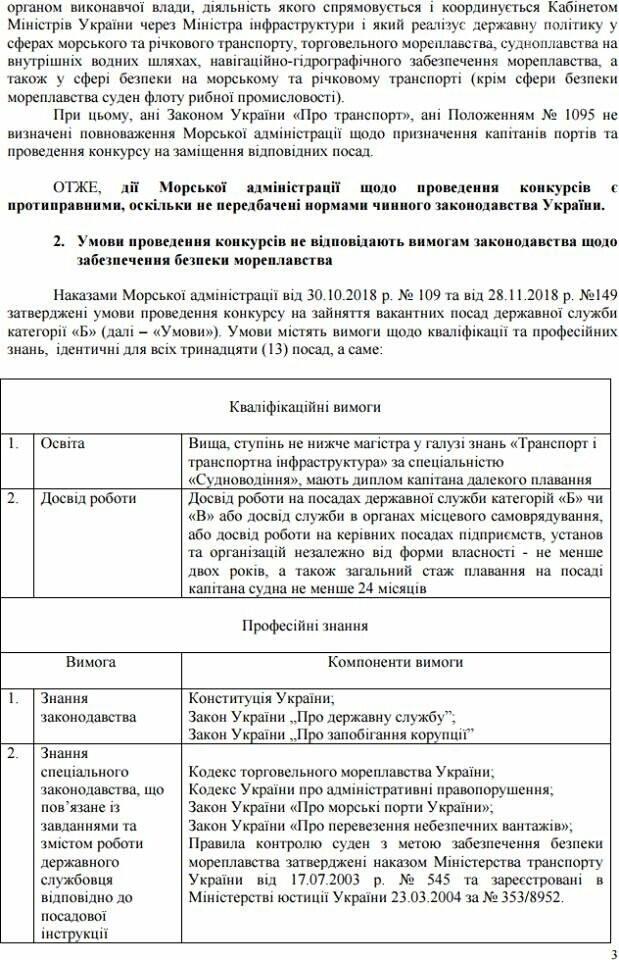 Нелегитимное назначение капитана порта в Черноморске - результат конкурса, фото-5
