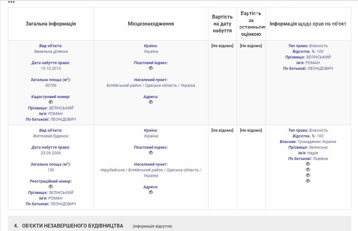 ЦИК зарегистрировала пятого кандидата в народные депутаты по 140 округу, фото-3