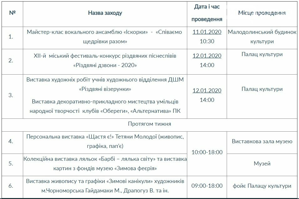 План культурно-массовых мероприятий в Черноморске на 11-12 января, фото-1