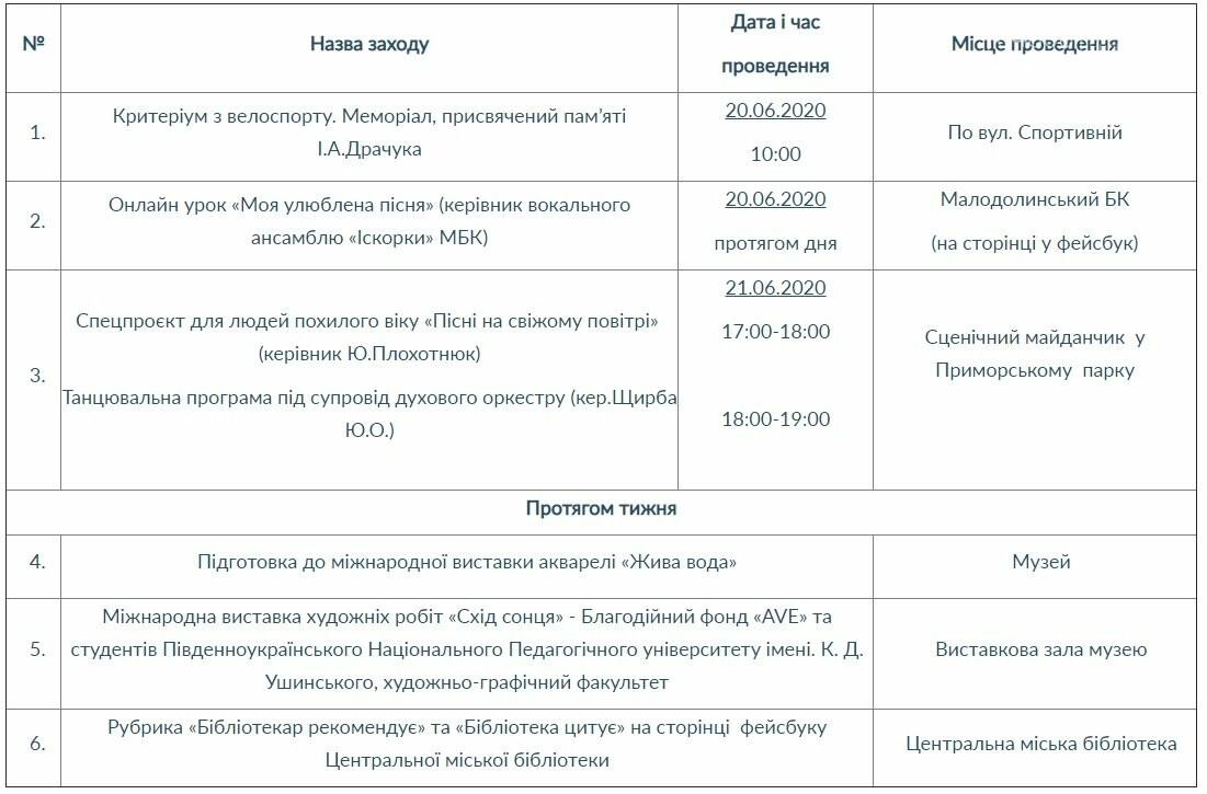 План культурно-массовых мероприятий в Черноморске на 20-21 июня, фото-1