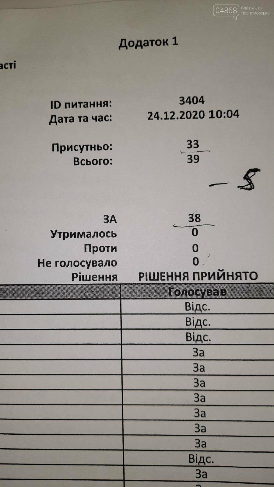 Скандальную сессию в Черноморске признали незаконной, фото-3