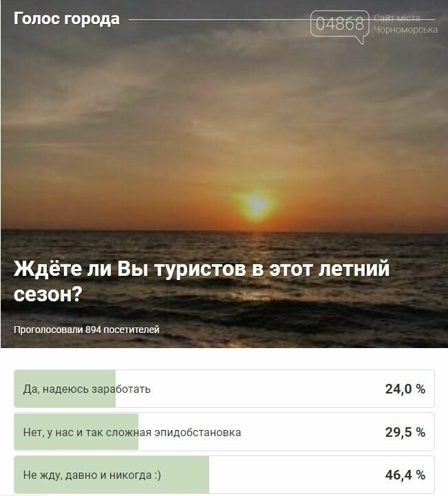 Черноморцы не верят в наплыв туристов этим летом, фото-1