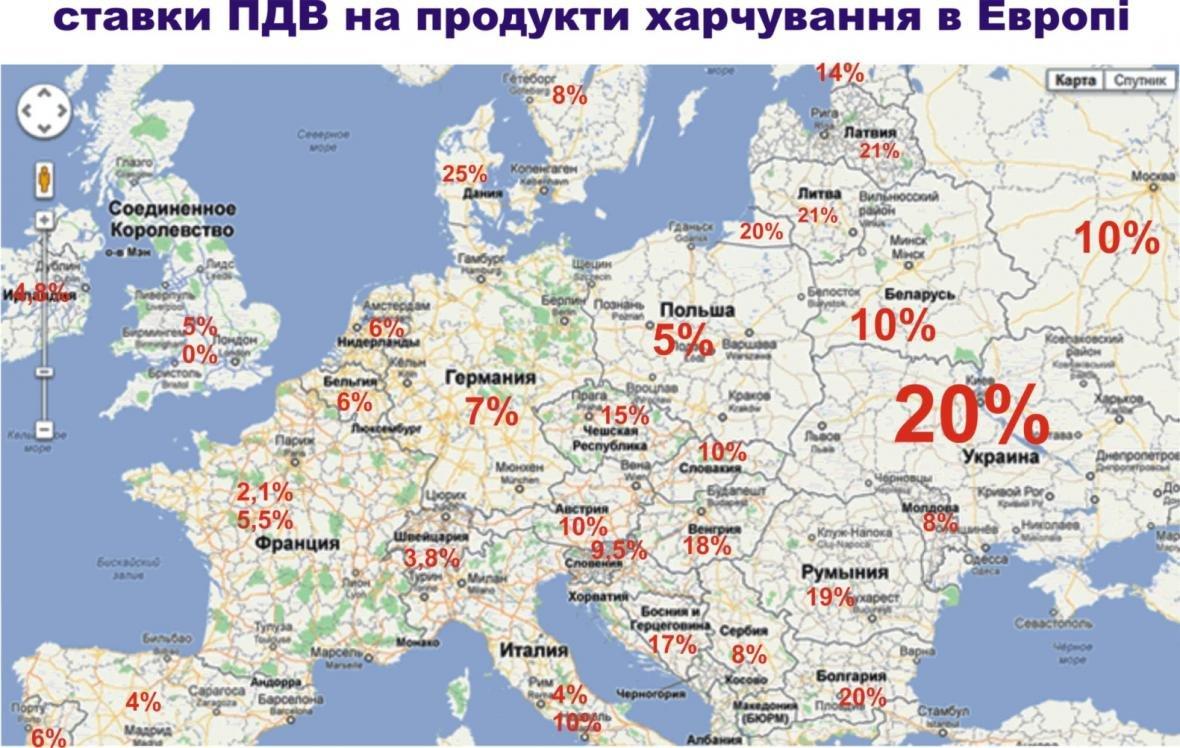 В 5 раз выше чем в Польше. В Украине налоги на продукты питания одни из самых больших в ЕС, фото-1