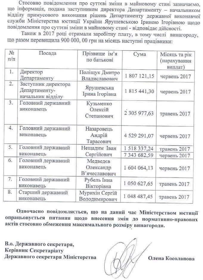 От миллиона и выше: чиновники Минюста шокировали размером премий, фото-1