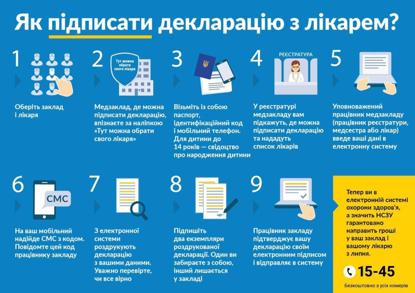 Без шуток: Какие изменения ждут украинцев с 1 апреля, фото-1