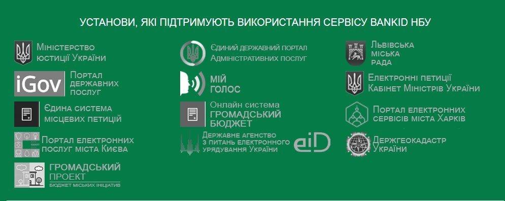BankID в Украине: что это и как работает, фото-1