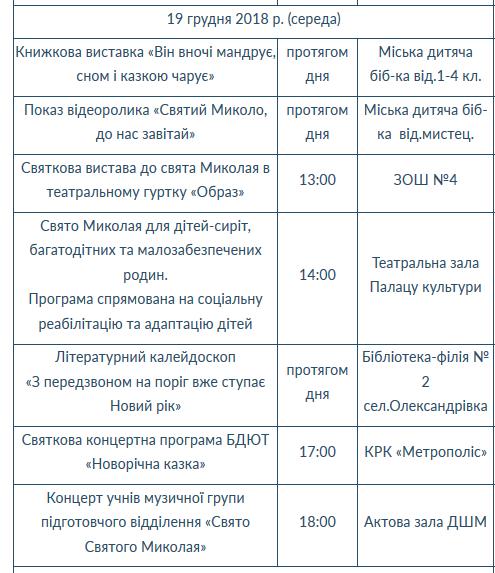 Новый год в Черноморске: программа праздников и событий на каждый день (+видео), фото-4