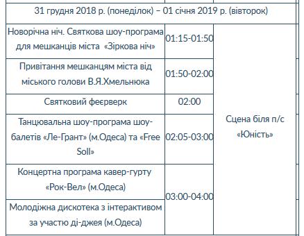 Новый год в Черноморске: программа праздников и событий на каждый день (+видео), фото-25