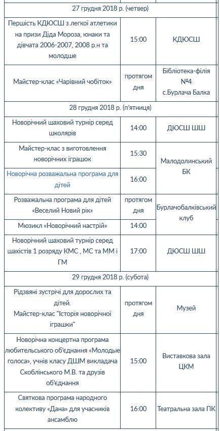 Новый год в Черноморске: программа праздников и событий на каждый день (+видео), фото-21