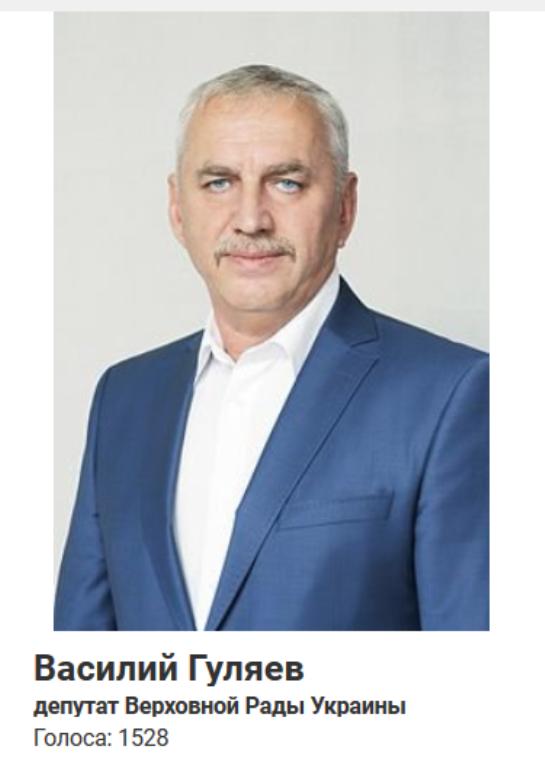 Итоги голосования: кто самый влиятельный человек в Черноморске, фото-1