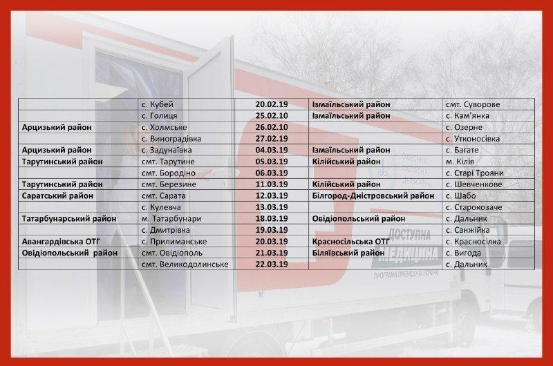 Одесская область: опубликован график бесплатных обследований в «Мобильной поликлинике». Фото, фото-2