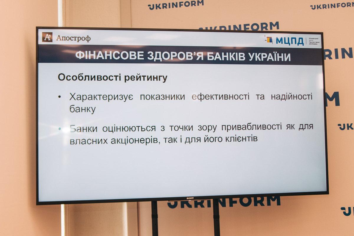 Какой банк самый надежный в Украине, фото-3