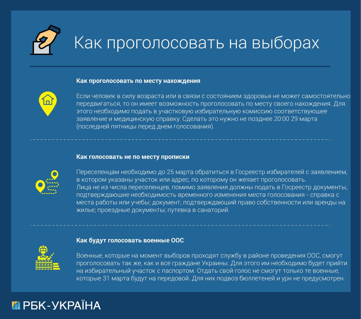 Как проголосовать на выборах 2019: инструкция, фото-2