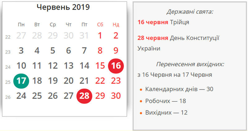 В июне украинцы дважды будут долго отдыхать: график выходных, фото-1