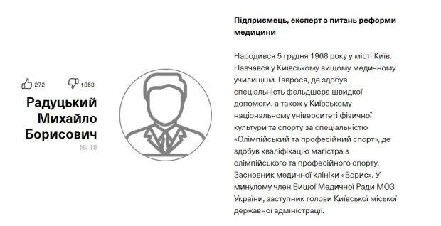 """У Зеленского запустили новый """"референдум"""": каждый украинец может очистить его партию от ненужных, фото-3"""