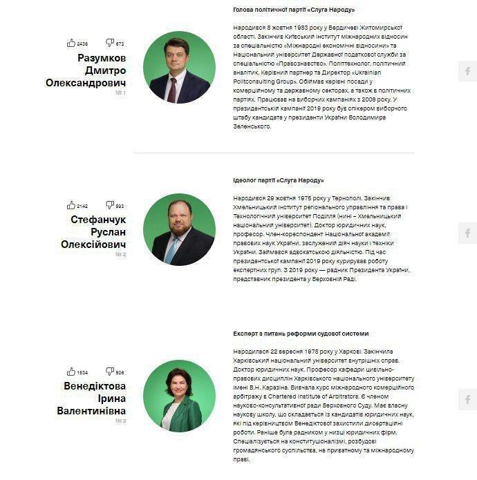 """У Зеленского запустили новый """"референдум"""": каждый украинец может очистить его партию от ненужных, фото-1"""