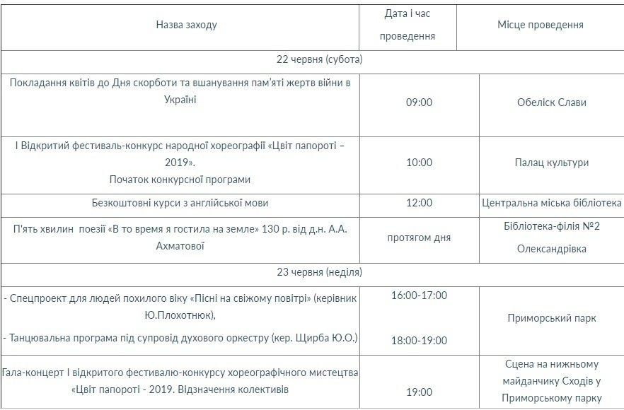План культурно-массовых мероприятий в Черноморске на 22-23 июня, фото-1