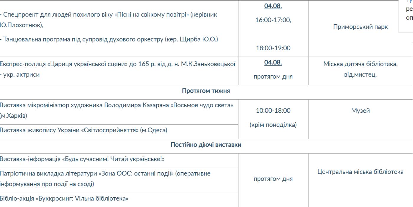 Чем заняться в Черноморске: программа мероприятий на следующую неделю , фото-1