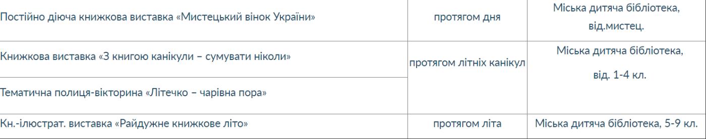 Чем заняться в Черноморске: программа мероприятий на следующую неделю , фото-2